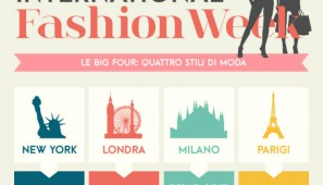 infografica-fashion-week